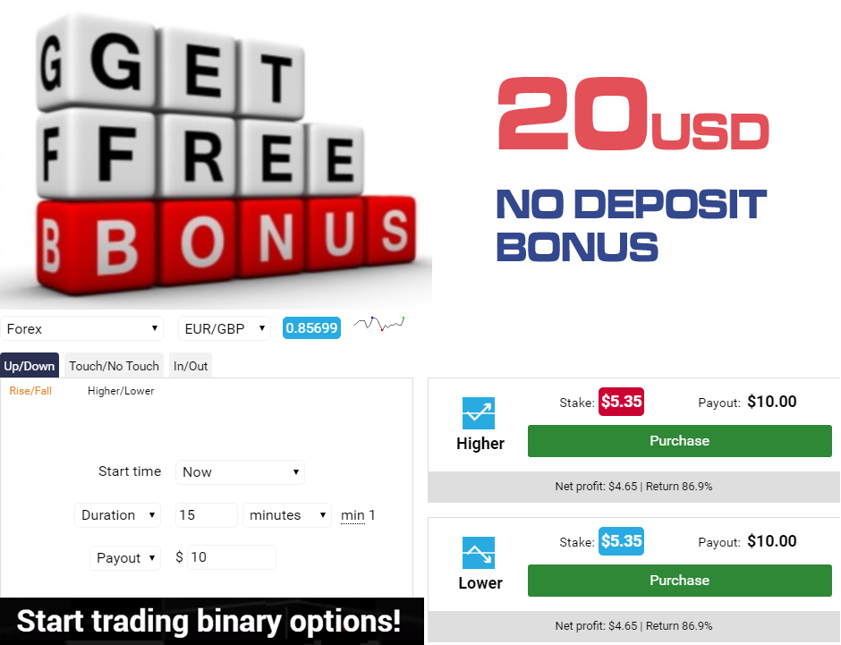 No deposit bonus binary option 2015
